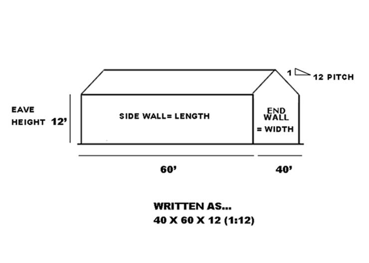 Metal & Steel Building Anatomy | Arco Steel Building Systems