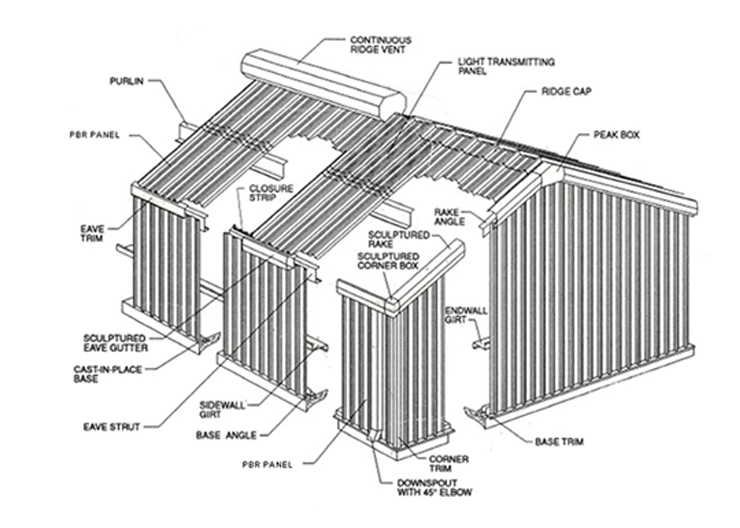 Steel Amp Metal Building Anatomy Arco Building Systemsarco